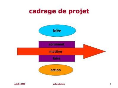 Cadrage_de_projet